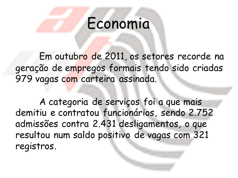 Em outubro de 2011, os setores recorde na geração de empregos formais tendo sido criadas 979 vagas com carteira assinada. A categoria de serviços foi