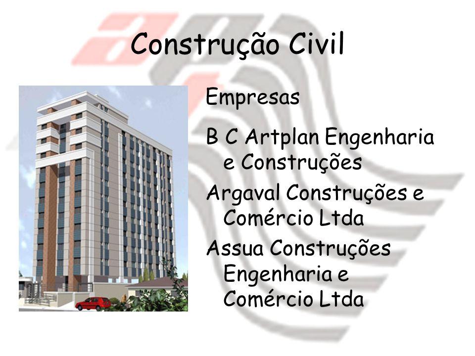 Construção Civil Empresas B C Artplan Engenharia e Construções Argaval Construções e Comércio Ltda Assua Construções Engenharia e Comércio Ltda