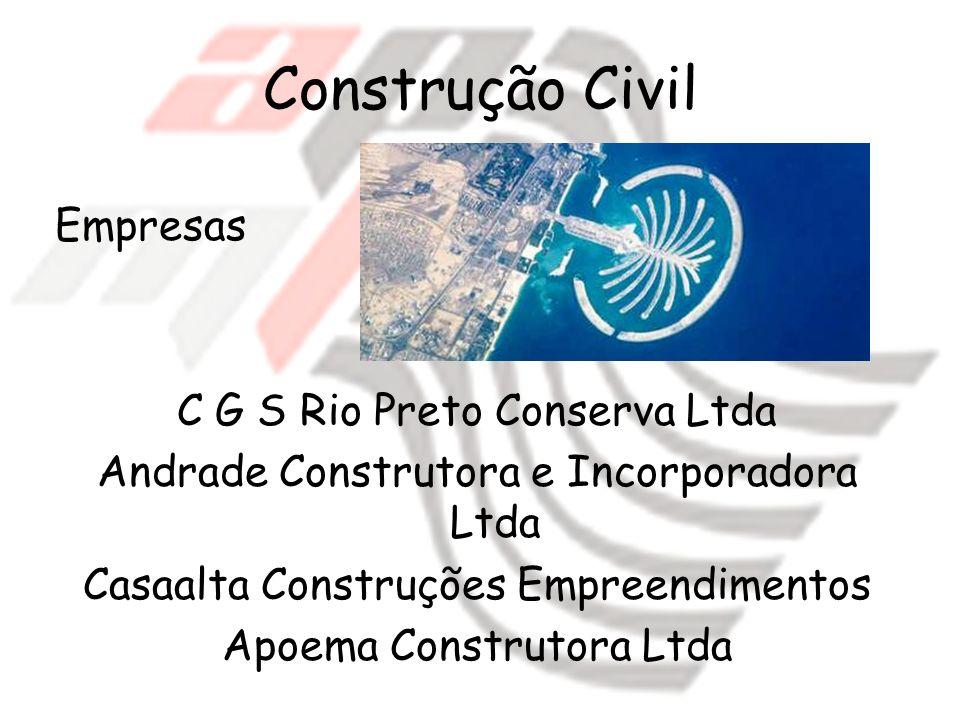 Construção Civil Empresas C G S Rio Preto Conserva Ltda Andrade Construtora e Incorporadora Ltda Casaalta Construções Empreendimentos Apoema Construto