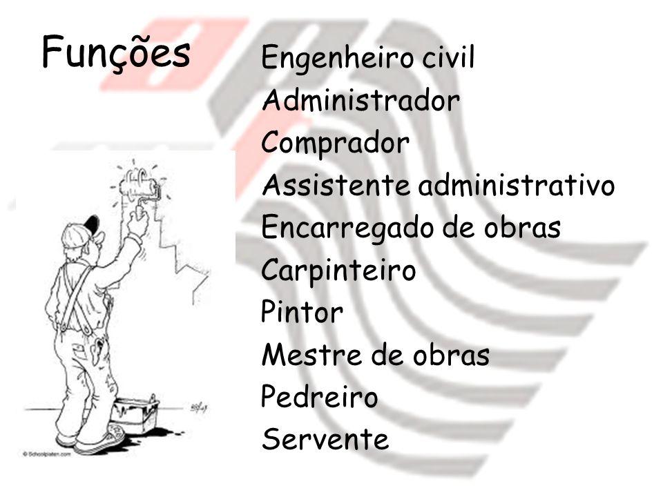 Funções Engenheiro civil Administrador Comprador Assistente administrativo Encarregado de obras Carpinteiro Pintor Mestre de obras Pedreiro Servente