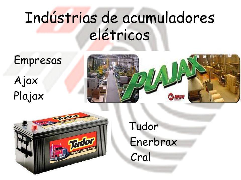 Indústrias de acumuladores elétricos Empresas Ajax Plajax Tudor Enerbrax Cral