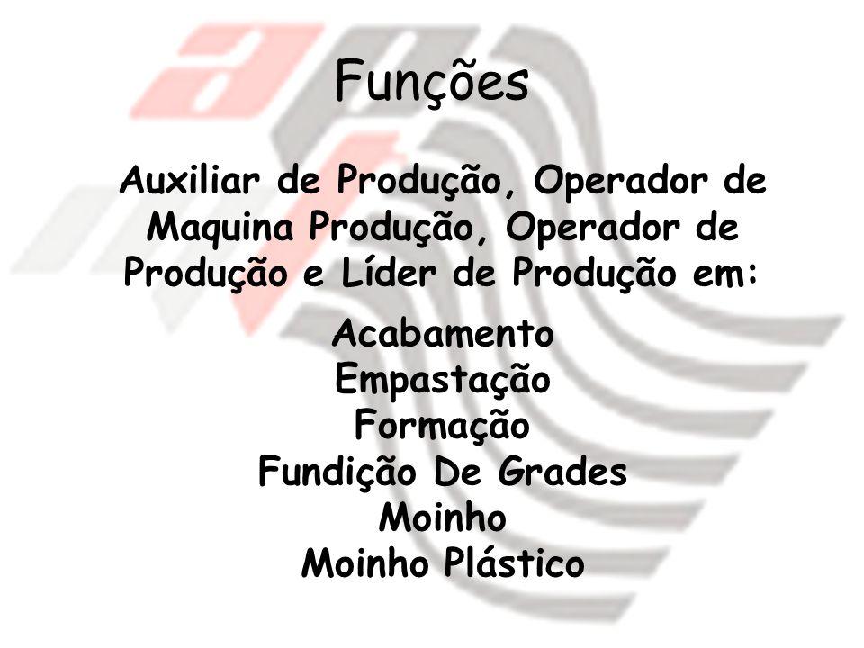Funções Auxiliar de Produção, Operador de Maquina Produção, Operador de Produção e Líder de Produção em: Acabamento Empastação Formação Fundição De Gr
