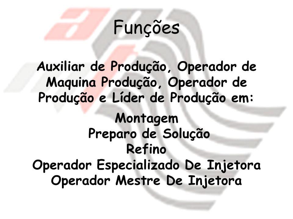 Funções Auxiliar de Produção, Operador de Maquina Produção, Operador de Produção e Líder de Produção em: Montagem Preparo de Solução Refino Operador E