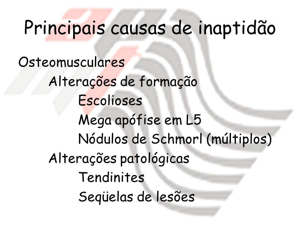 Principais causas de inaptidão Osteomusculares Alterações de formação Escolioses Mega apófise em L5 Nódulos de Schmorl (múltiplos) Alterações patológi