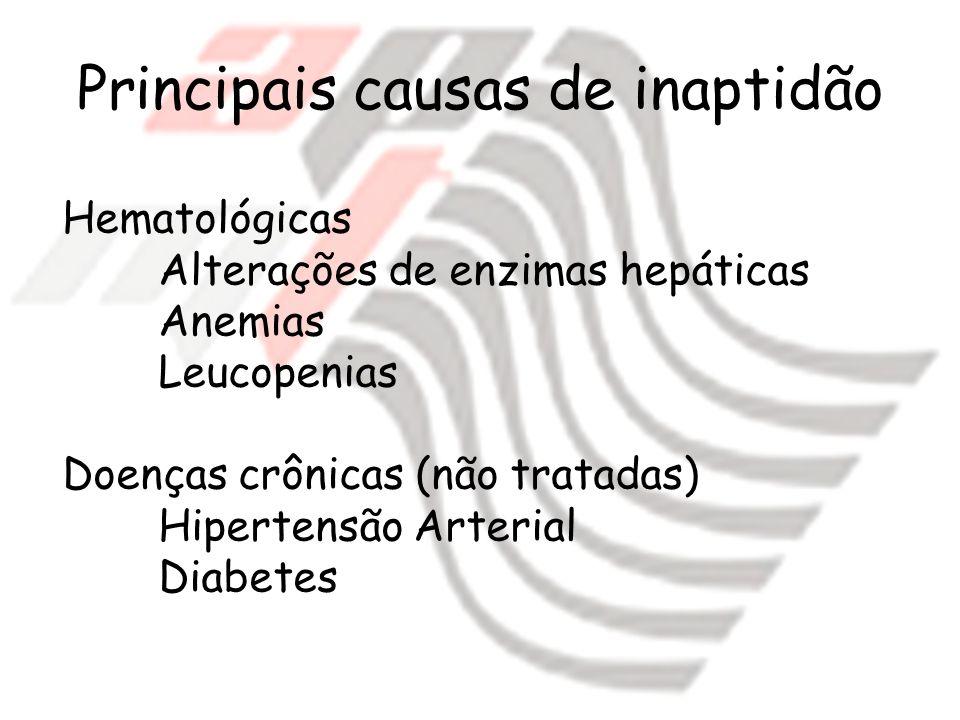 Principais causas de inaptidão Hematológicas Alterações de enzimas hepáticas Anemias Leucopenias Doenças crônicas (não tratadas) Hipertensão Arterial