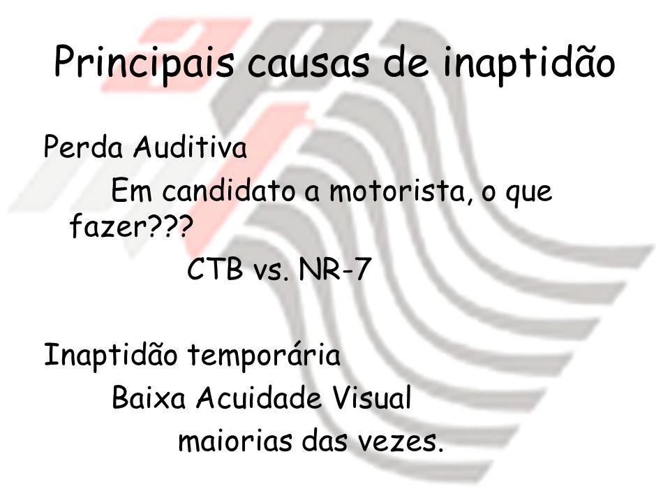 Principais causas de inaptidão Perda Auditiva Em candidato a motorista, o que fazer??? CTB vs. NR-7 Inaptidão temporária Baixa Acuidade Visual maioria