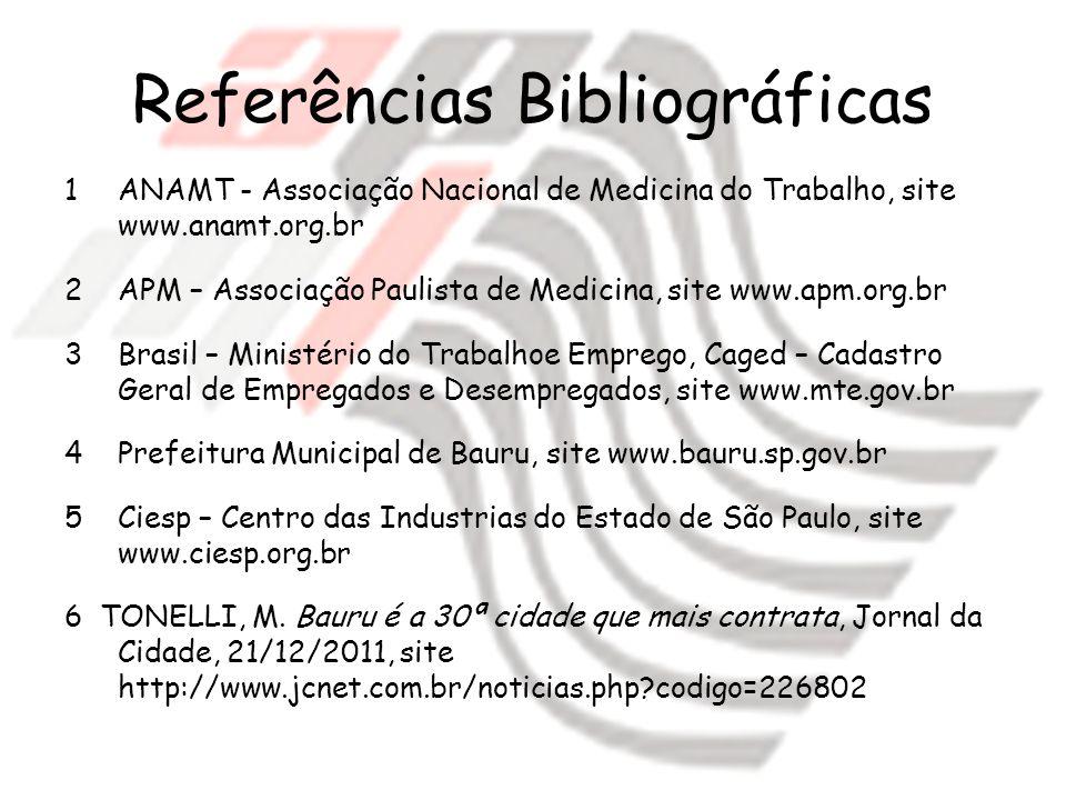 Referências Bibliográficas 1ANAMT - Associação Nacional de Medicina do Trabalho, site www.anamt.org.br 2APM – Associação Paulista de Medicina, site ww