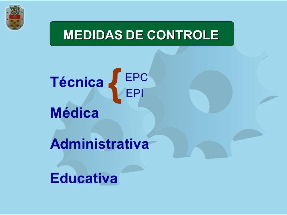 MEDIDAS DE CONTROLE EPC EPI Técnica Médica Administrativa Educativa {