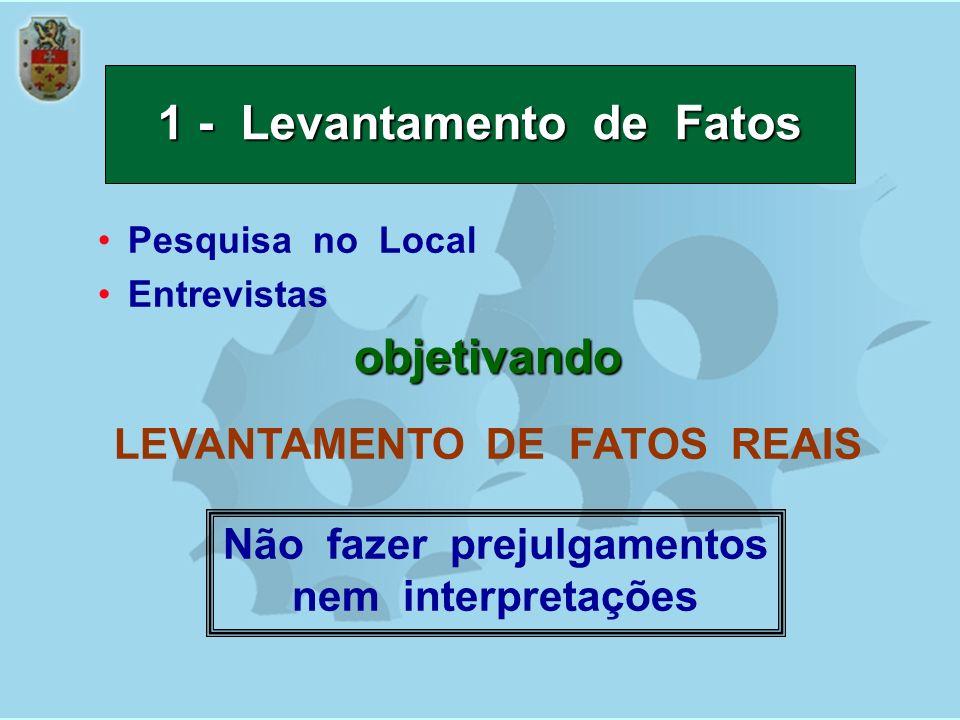 1 - Levantamento de Fatos Pesquisa no Local Entrevistasobjetivando LEVANTAMENTO DE FATOS REAIS Não fazer prejulgamentos nem interpretações