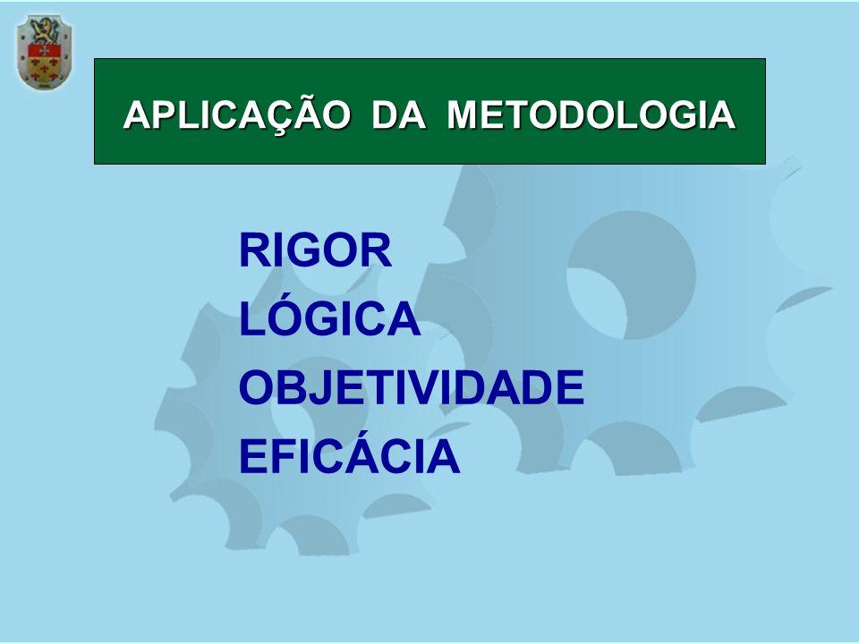 APLICAÇÃO DA METODOLOGIA RIGOR LÓGICA OBJETIVIDADE EFICÁCIA