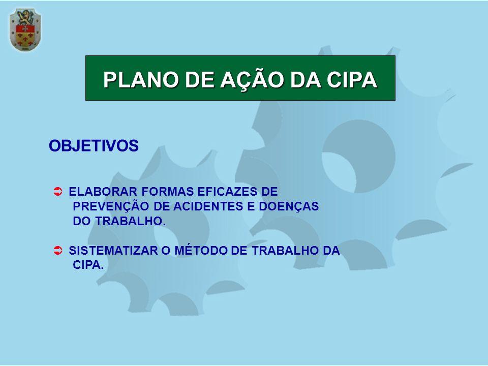 PLANO DE AÇÃO DA CIPA OBJETIVOS ELABORAR FORMAS EFICAZES DE PREVENÇÃO DE ACIDENTES E DOENÇAS DO TRABALHO. SISTEMATIZAR O MÉTODO DE TRABALHO DA CIPA.