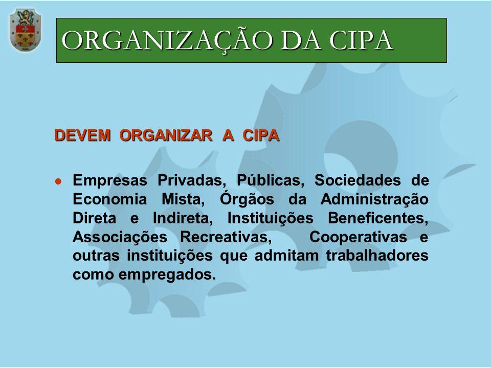 COMPOSIÇÃO (Representantes) SECRETÁRIO EMPREGADOR TRABALHADORES INDICAÇÃOELEIÇÃO Presidente Membros Suplentes Vice-Presidente Membros Suplentes