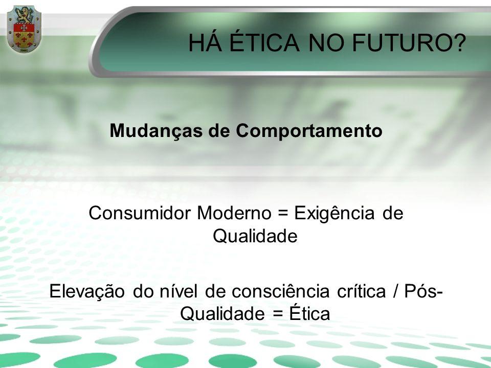 HÁ ÉTICA NO FUTURO? Mudanças de Comportamento Consumidor Moderno = Exigência de Qualidade Elevação do nível de consciência crítica / Pós- Qualidade =