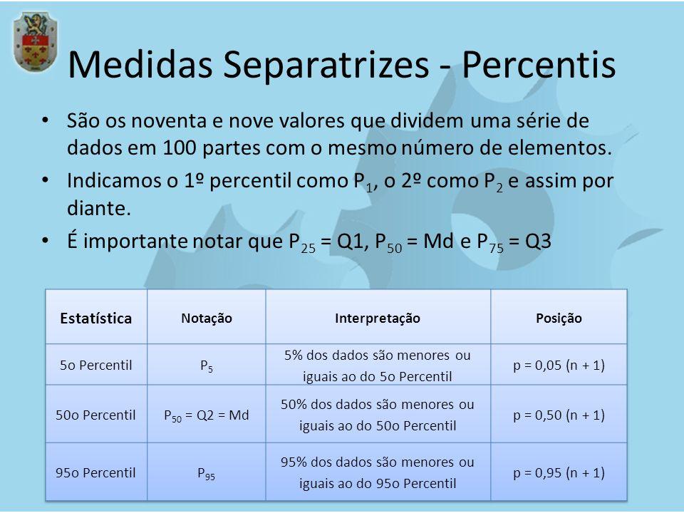 Medidas Separatrizes - Percentis São os noventa e nove valores que dividem uma série de dados em 100 partes com o mesmo número de elementos. Indicamos