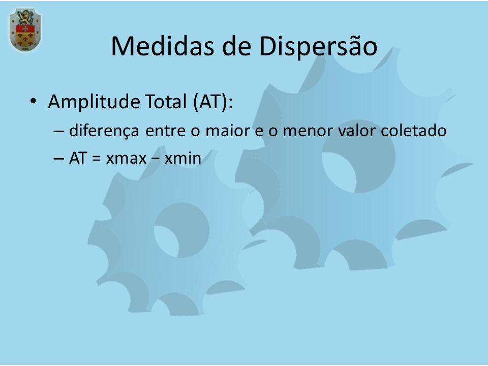 Medidas de Dispersão Amplitude Total (AT): – diferença entre o maior e o menor valor coletado – AT = xmax xmin