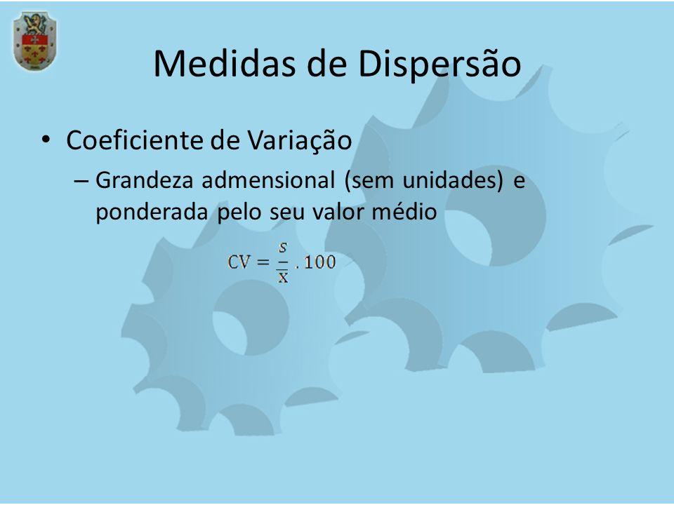 Medidas de Dispersão Coeficiente de Variação – Grandeza admensional (sem unidades) e ponderada pelo seu valor médio
