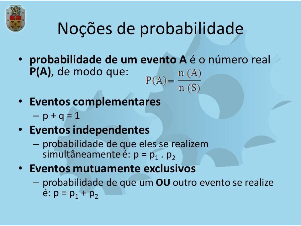Noções de probabilidade probabilidade de um evento A é o número real P(A), de modo que: Eventos complementares – p + q = 1 Eventos independentes – pro