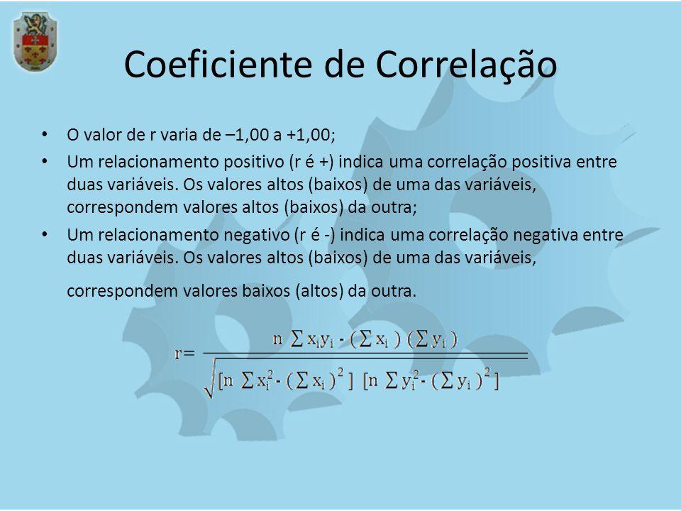 Coeficiente de Correlação O valor de r varia de –1,00 a +1,00; Um relacionamento positivo (r é +) indica uma correlação positiva entre duas variáveis.
