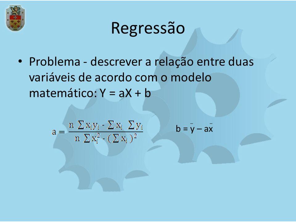 Regressão Problema - descrever a relação entre duas variáveis de acordo com o modelo matemático: Y = aX + b b = y – ax