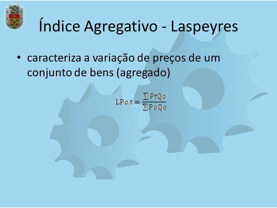 Índice Agregativo - Laspeyres caracteriza a variação de preços de um conjunto de bens (agregado)
