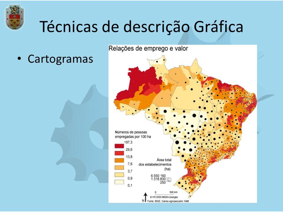 Técnicas de descrição Gráfica Cartogramas
