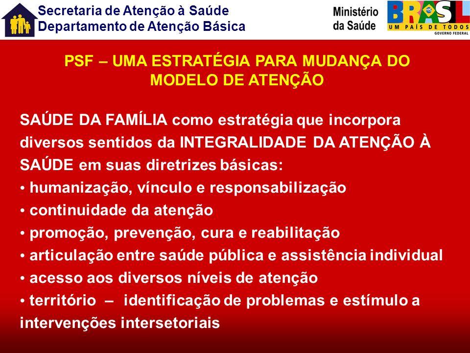 Secretaria de Atenção à Saúde Departamento de Atenção Básica FRONTEIRAS DE ATENÇÃO DA ATENÇÃO BÁSICA DESAFIOS E PROPOSIÇÕES Superar as dificuldades re