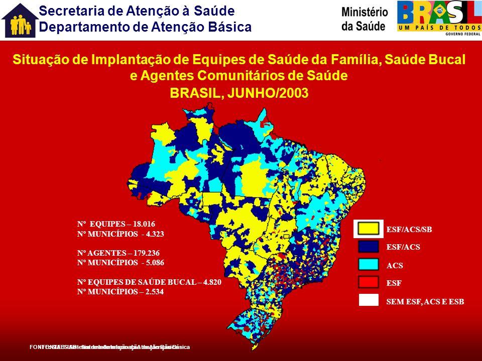 Secretaria de Atenção à Saúde Departamento de Atenção Básica Como equilibrar a proporcionalidade do financiamento entre atenção básica, média e alta c