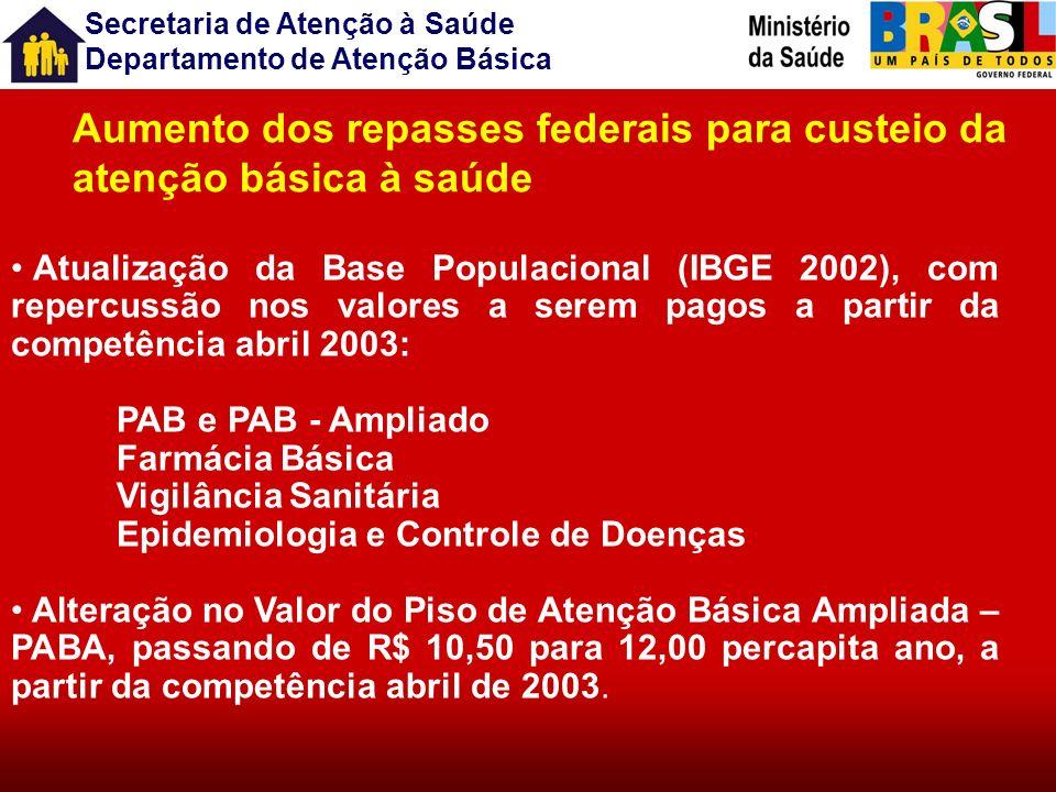 Secretaria de Atenção à Saúde Departamento de Atenção Básica Incentivos Financeiros Transferidos ao PSF, PACS e Saúde Bucal *2003 - Dados até JUNHO AN