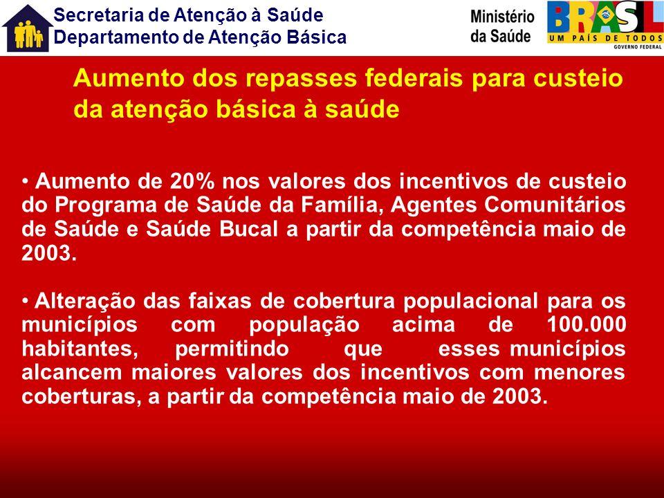 Secretaria de Atenção à Saúde Departamento de Atenção Básica Atualização da Base Populacional (IBGE 2002), com repercussão nos valores a serem pagos a