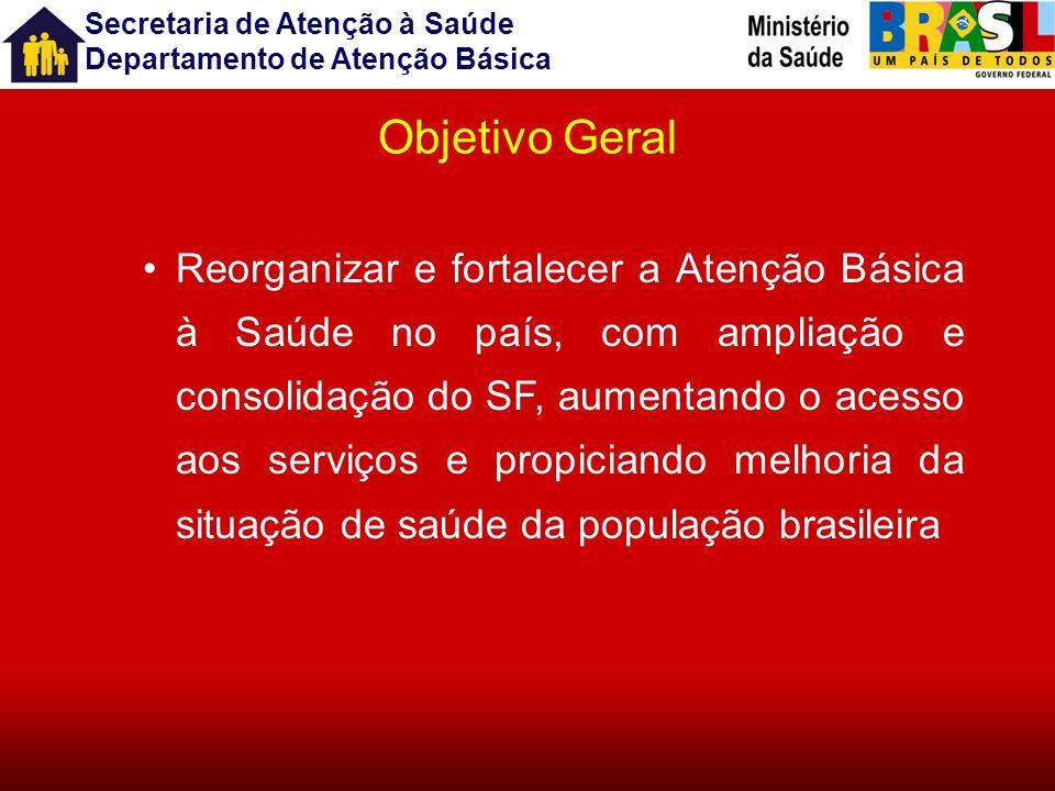 Secretaria de Atenção à Saúde Departamento de Atenção Básica PROJETO DE EXPANSÃO E CONSOLIDAÇÃO DO SAÚDE DA FAMÍLIA - PROESF -