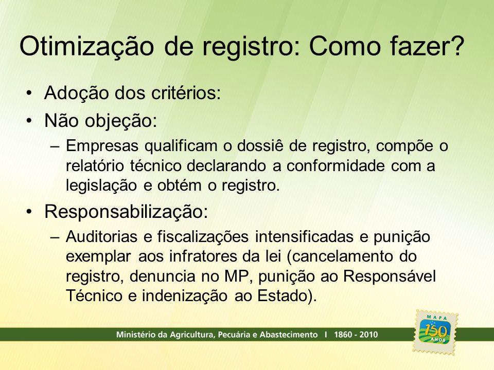 Otimização de registro: Como fazer? Adoção dos critérios: Não objeção: –Empresas qualificam o dossiê de registro, compõe o relatório técnico declarand
