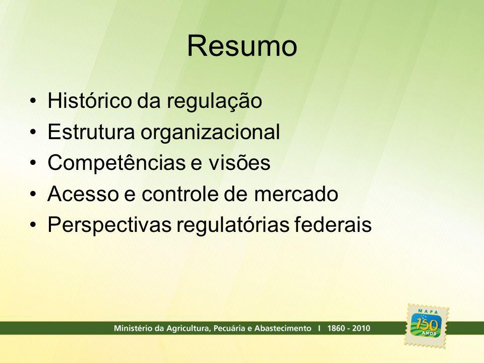 Resumo Histórico da regulação Estrutura organizacional Competências e visões Acesso e controle de mercado Perspectivas regulatórias federais