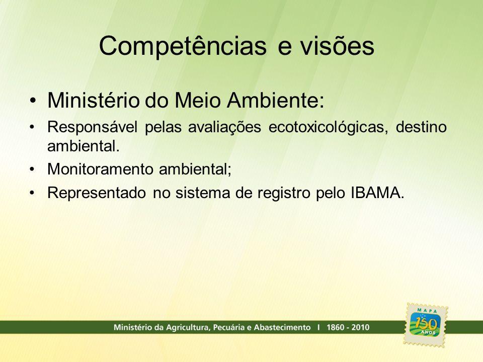 Competências e visões Ministério do Meio Ambiente: Responsável pelas avaliações ecotoxicológicas, destino ambiental. Monitoramento ambiental; Represen