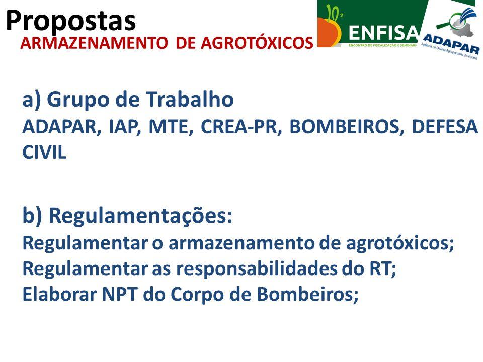 Propostas ARMAZENAMENTO DE AGROTÓXICOS a) Grupo de Trabalho ADAPAR, IAP, MTE, CREA-PR, BOMBEIROS, DEFESA CIVIL b) Regulamentações: Regulamentar o arma