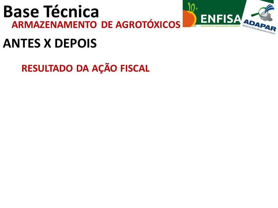 Base Técnica ANTES X DEPOIS ARMAZENAMENTO DE AGROTÓXICOS RESULTADO DA AÇÃO FISCAL