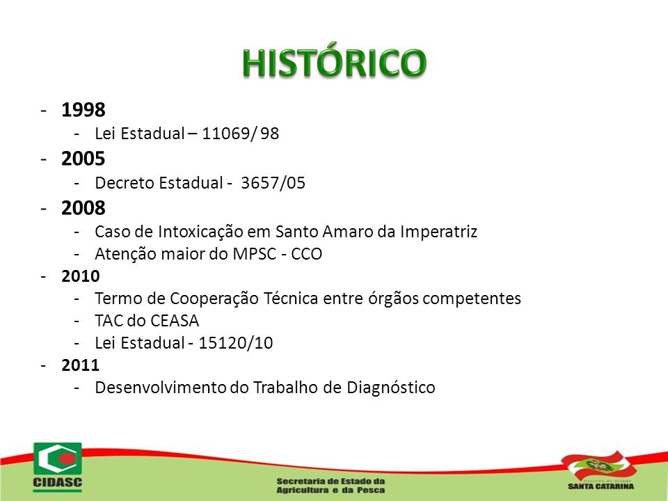 -1998 -Lei Estadual – 11069/ 98 -2005 -Decreto Estadual - 3657/05 -2008 -Caso de Intoxicação em Santo Amaro da Imperatriz -Atenção maior do MPSC - CCO