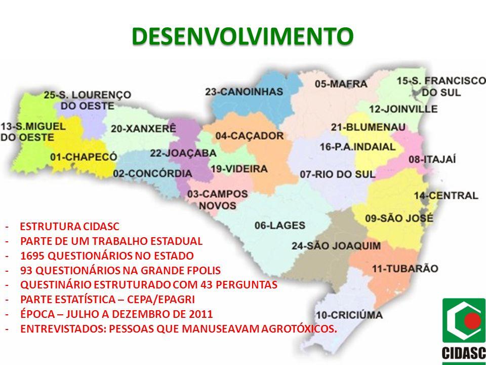 DESENVOLVIMENTO - ESTRUTURA CIDASC -PARTE DE UM TRABALHO ESTADUAL -1695 QUESTIONÁRIOS NO ESTADO -93 QUESTIONÁRIOS NA GRANDE FPOLIS -QUESTINÁRIO ESTRUT