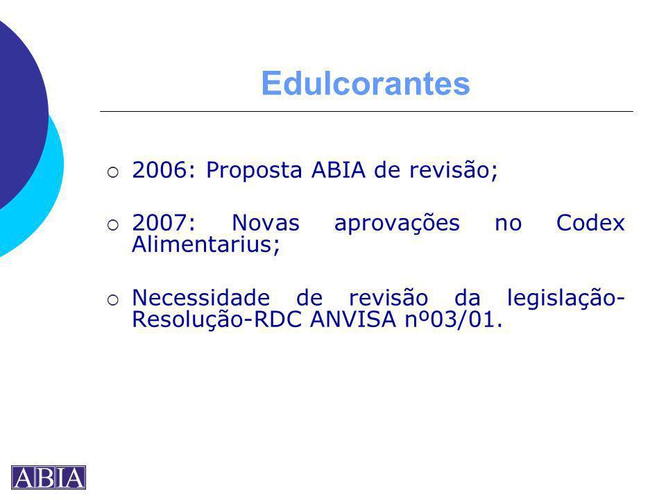 Edulcorantes 2006: Proposta ABIA de revisão; 2007: Novas aprovações no Codex Alimentarius; Necessidade de revisão da legislação- Resolução-RDC ANVISA