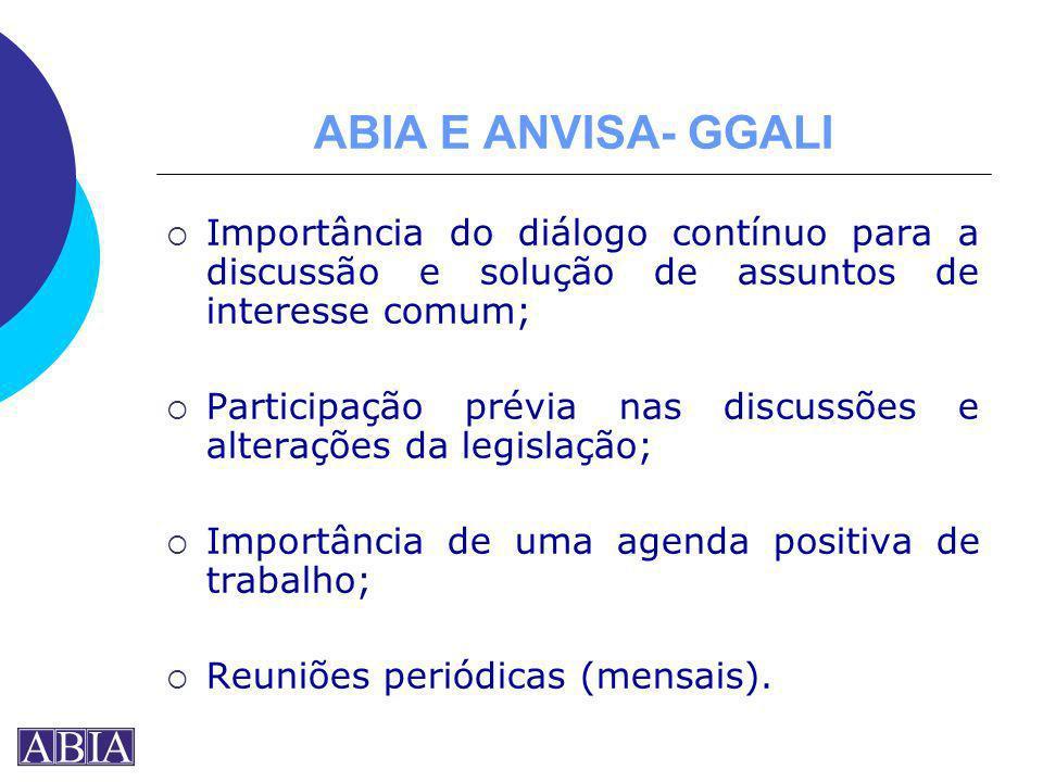 ABIA E ANVISA- GGALI Importância do diálogo contínuo para a discussão e solução de assuntos de interesse comum; Participação prévia nas discussões e a