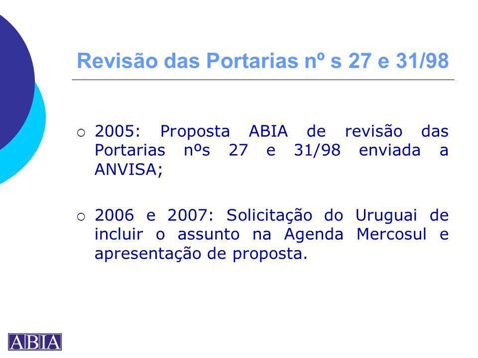 Revisão das Portarias nº s 27 e 31/98 2005: Proposta ABIA de revisão das Portarias nºs 27 e 31/98 enviada a ANVISA; 2006 e 2007: Solicitação do Urugua