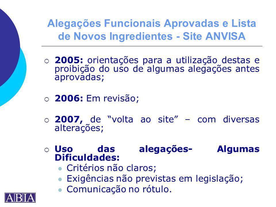 Alegações Funcionais Aprovadas e Lista de Novos Ingredientes - Site ANVISA 2005: orientações para a utilização destas e proibição do uso de algumas al