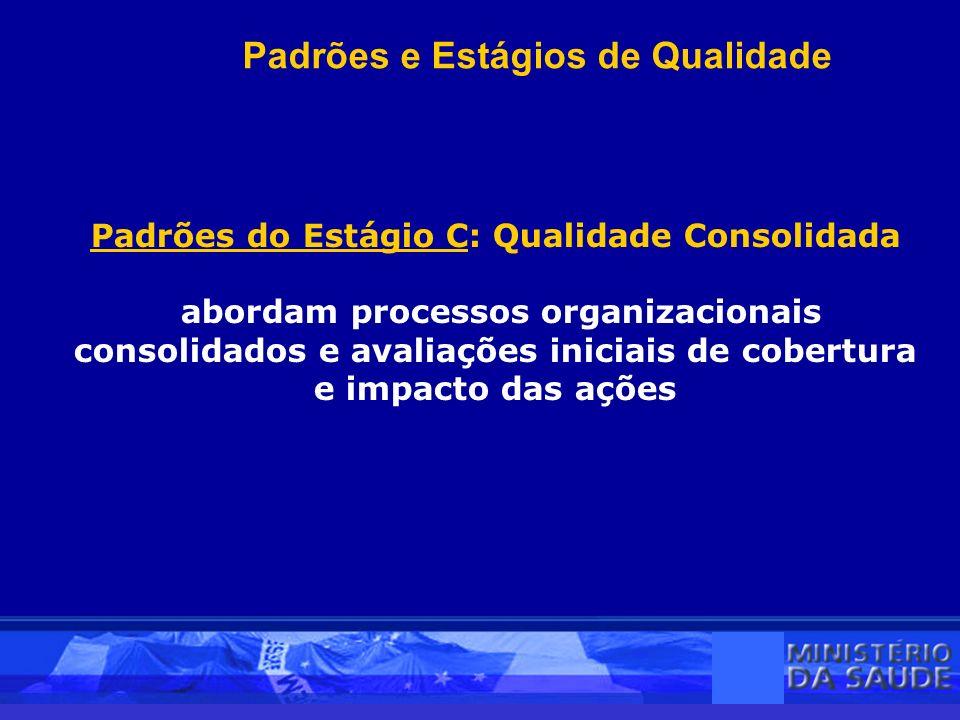 Padrões e Estágios de Qualidade Padrões do Estágio C: Qualidade Consolidada abordam processos organizacionais consolidados e avaliações iniciais de cobertura e impacto das ações