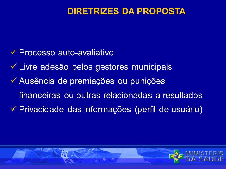 Processo auto-avaliativo Livre adesão pelos gestores municipais Ausência de premiações ou punições financeiras ou outras relacionadas a resultados Privacidade das informações (perfil de usuário) DIRETRIZES DA PROPOSTA