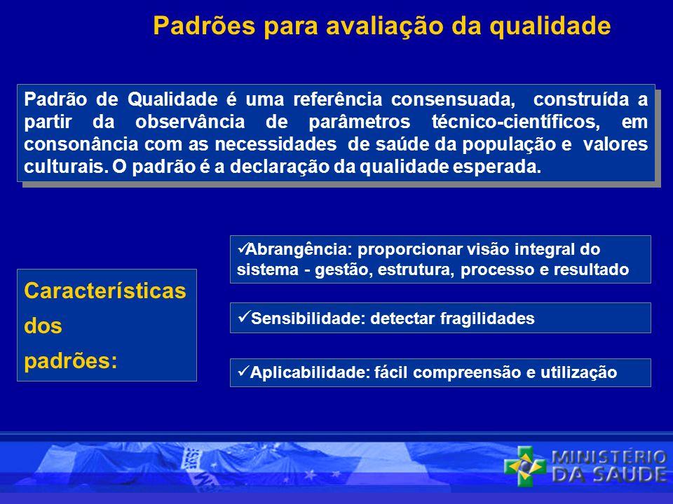 Padrões para avaliação da qualidade Padrão de Qualidade é uma referência consensuada, construída a partir da observância de parâmetros técnico-científicos, em consonância com as necessidades de saúde da população e valores culturais.