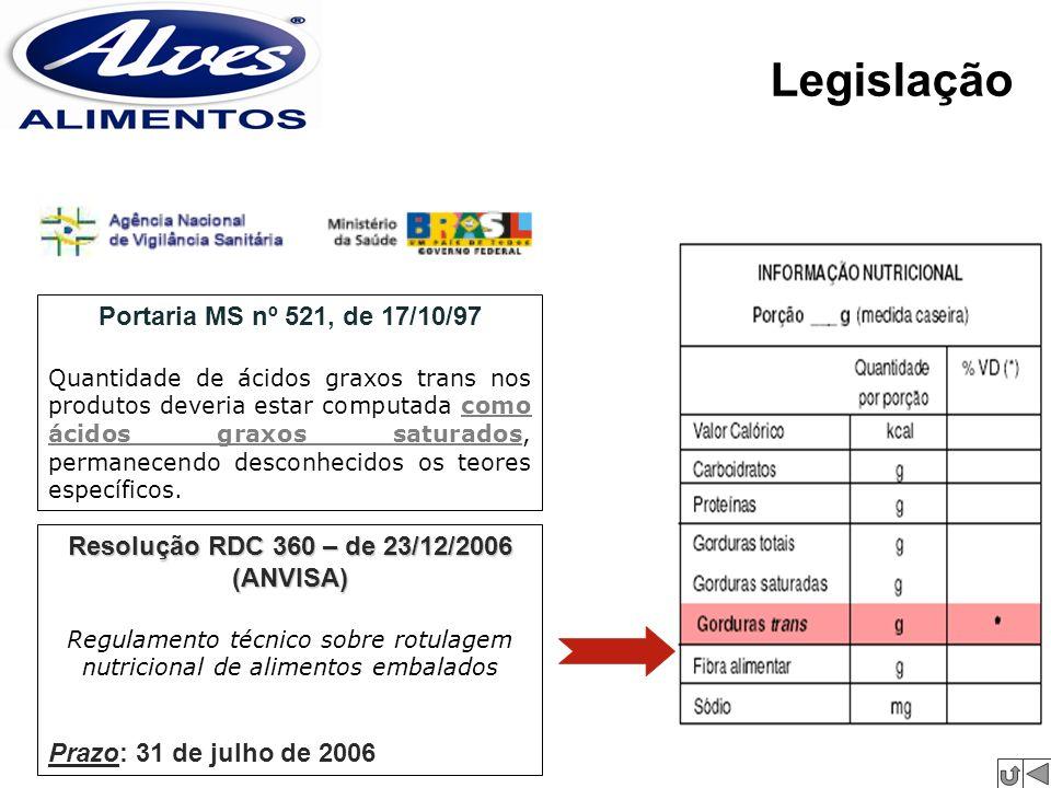 Legislação Portaria MS nº 521, de 17/10/97 Quantidade de ácidos graxos trans nos produtos deveria estar computada como ácidos graxos saturados, perman