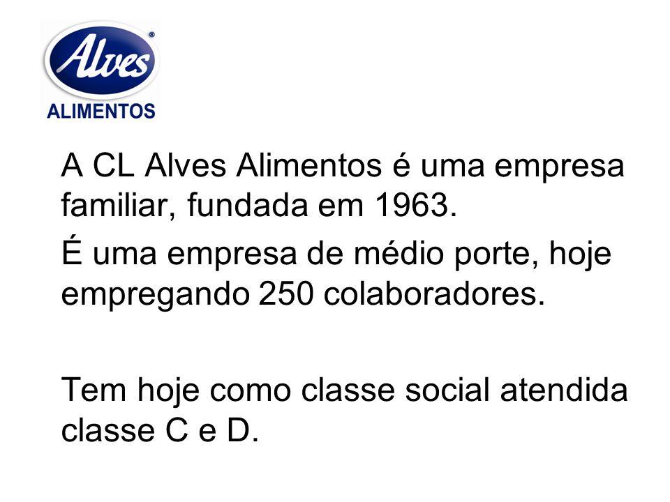 A CL Alves Alimentos é uma empresa familiar, fundada em 1963. É uma empresa de médio porte, hoje empregando 250 colaboradores. Tem hoje como classe so