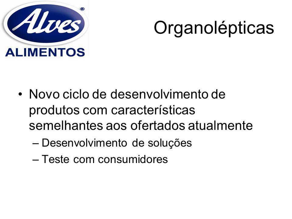 Organolépticas Novo ciclo de desenvolvimento de produtos com características semelhantes aos ofertados atualmente –Desenvolvimento de soluções –Teste