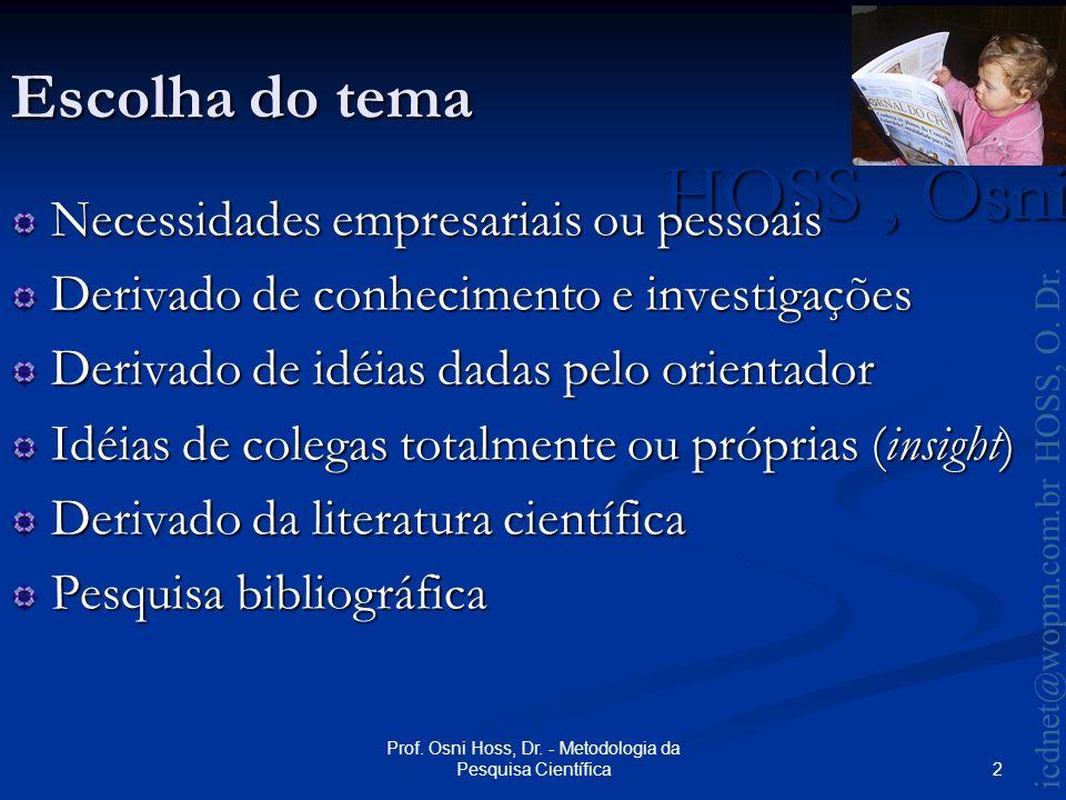 HOSS, Osni 2003 icdnet@wopm.com.br HOSS, O.Dr. 3 Prof.