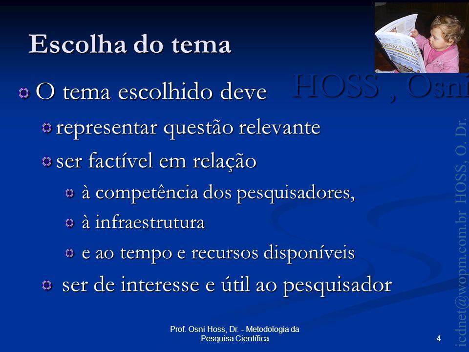 HOSS, Osni 2003 icdnet@wopm.com.br HOSS, O. Dr. 4 Prof.