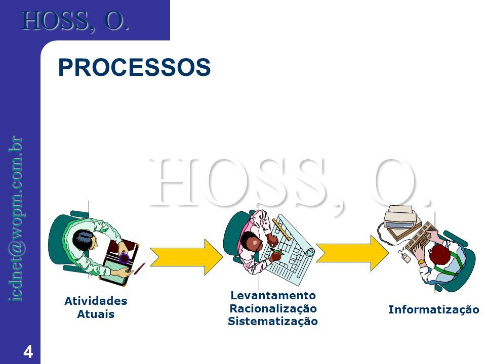 5 HOSS, O.